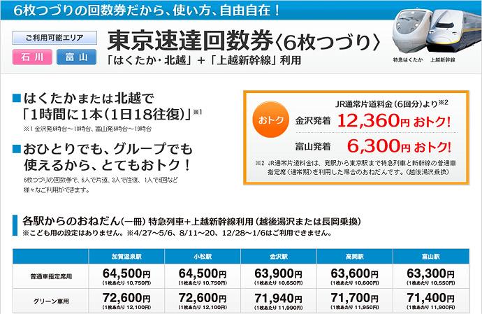 東京速達回数券